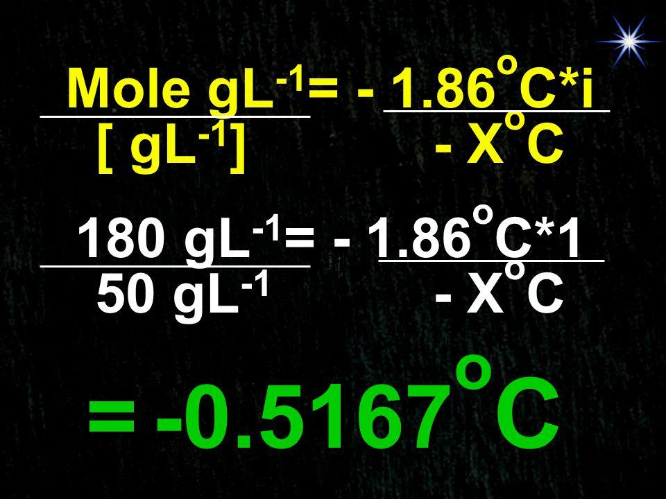 = -0.5167oC Mole gL-1= - 1.86oC*i [ gL-1] - XoC 180 gL-1= - 1.86oC*1